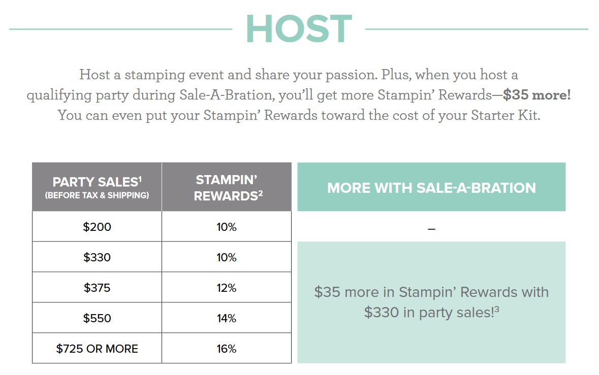 Stampin' Rewards