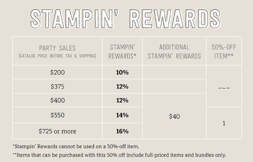 Stampin Reward Chart